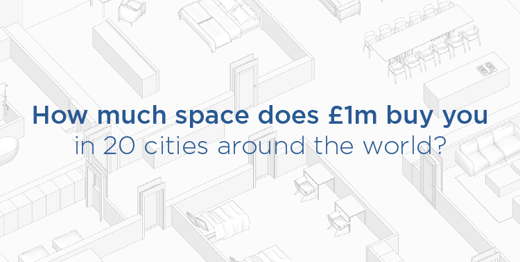 How Much Space Does £1 Million Buy in 20 Cities Around the World?