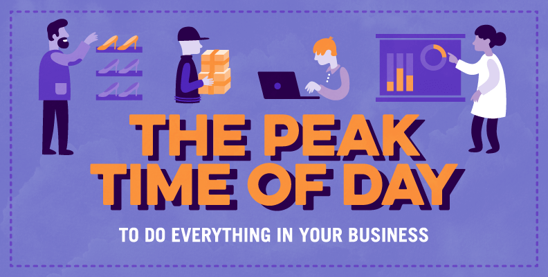 The Peak Time of Day to Do Everything in Your Business (Backed by Science)