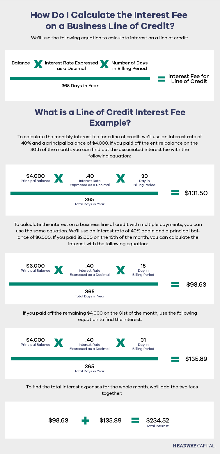 Infographic: How Does Interest Work on a Line of Credit?